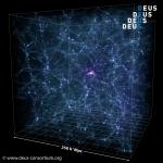 cube-250-halo2.fof
