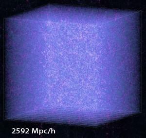 2592 Mpc/h simulation